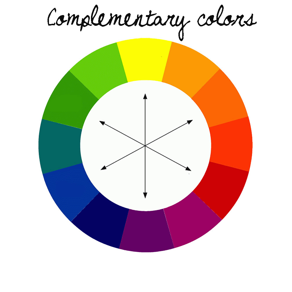 Color harmony - Split complementary colors definition ...