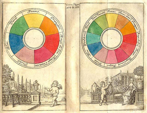 Sir-Isaac-Newton-Color-Wheel-1