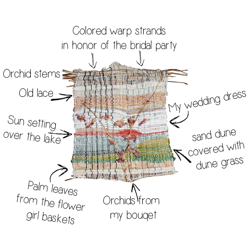 Wedding weaving explained